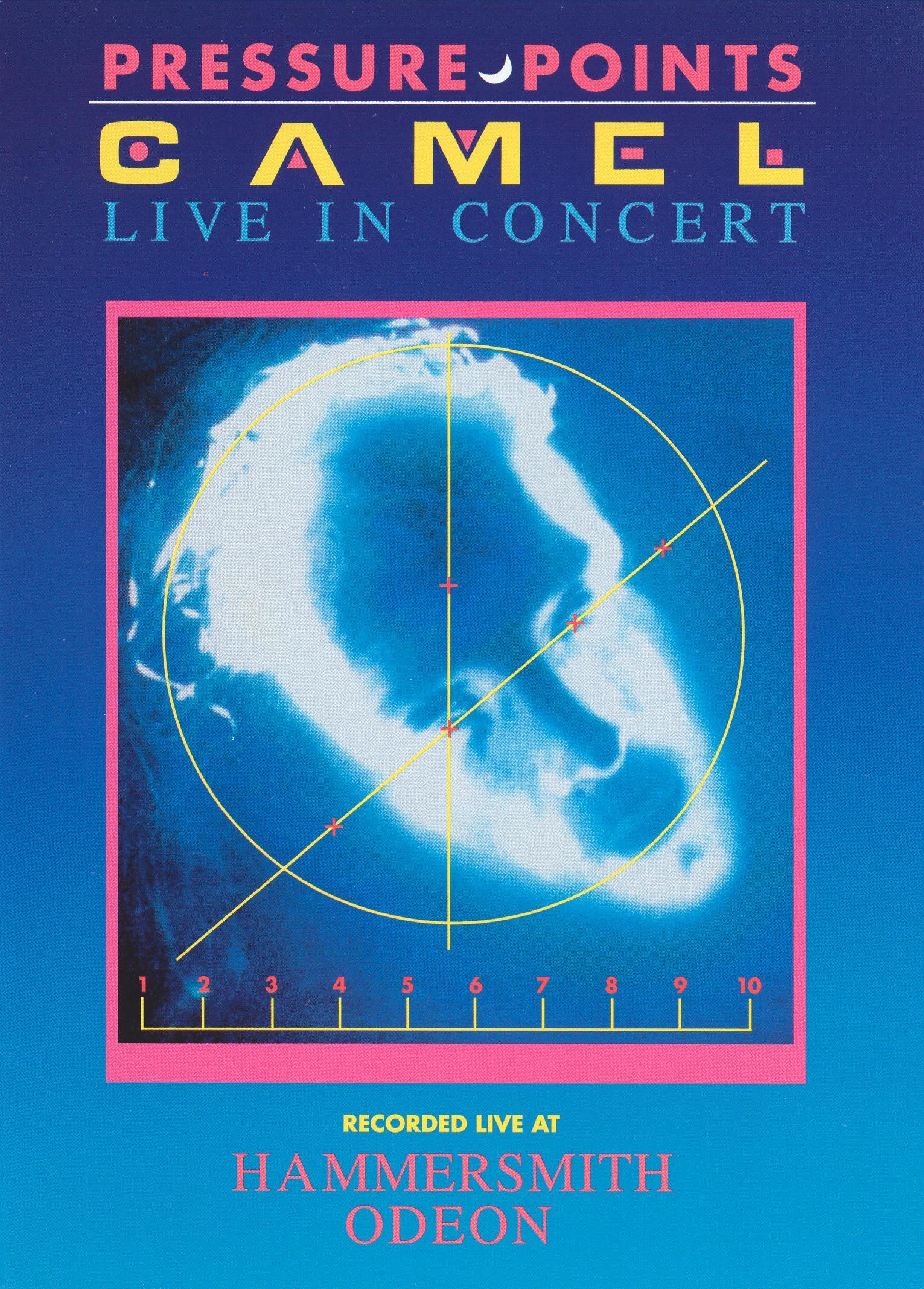 Camel: Pressure Points Live in Concert