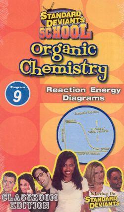 Standard Deviants School: Organic Chemistry, Program 9 - Reaction Energy Diagrams
