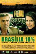Brasilia 18%
