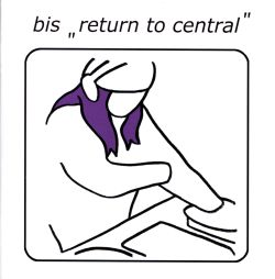 Return to Central [Deluxe Edition]