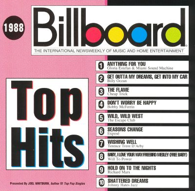billboard top hits 1988 various artists songs ForBest Music 1988