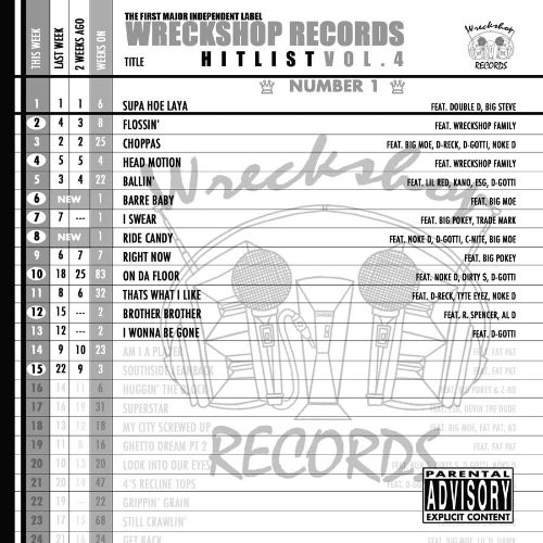 Wreckshop Records Presents: The Hit List, Vol. 4