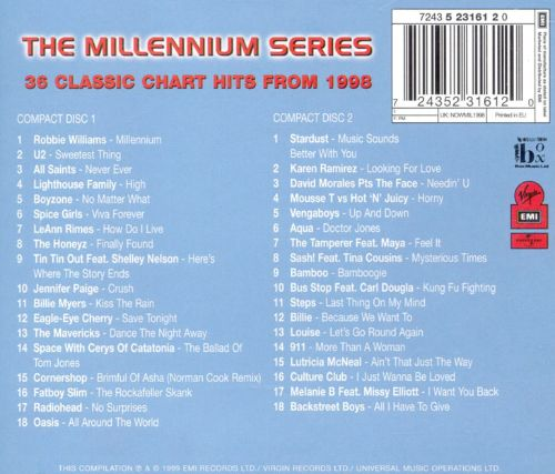 Now 1998 various artists songs reviews credits for House music 1998
