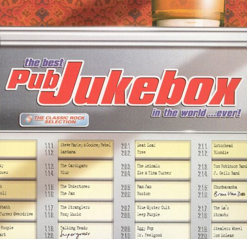 JukeBox Music Most Requested Music Lists