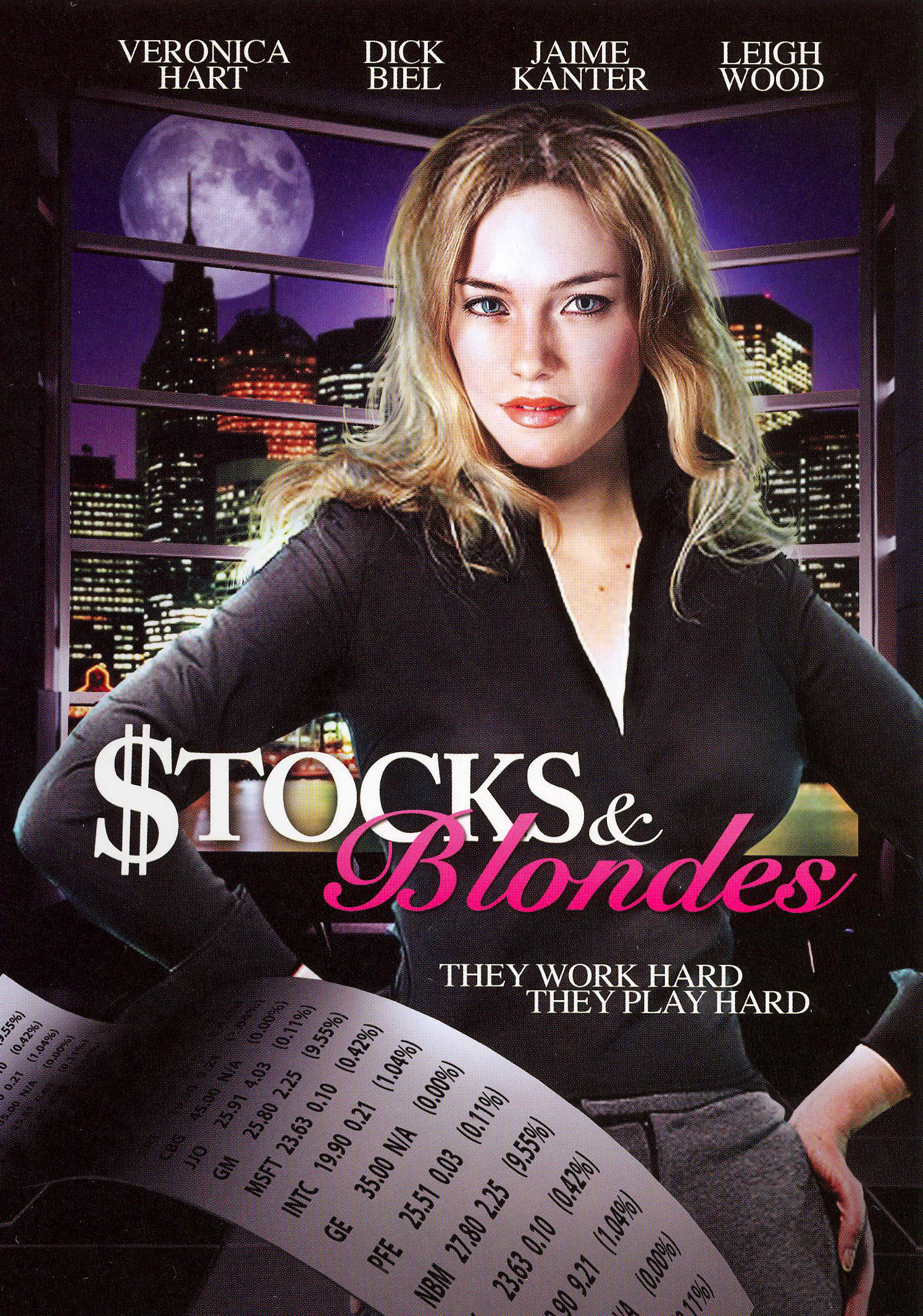 Stocks and Blondes