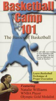 Basketball Camp 101: The Basics of Basketball