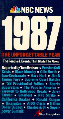 1987: The Unforgettable Year