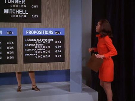 The Mary Tyler Moore Show : Snow Must Go On