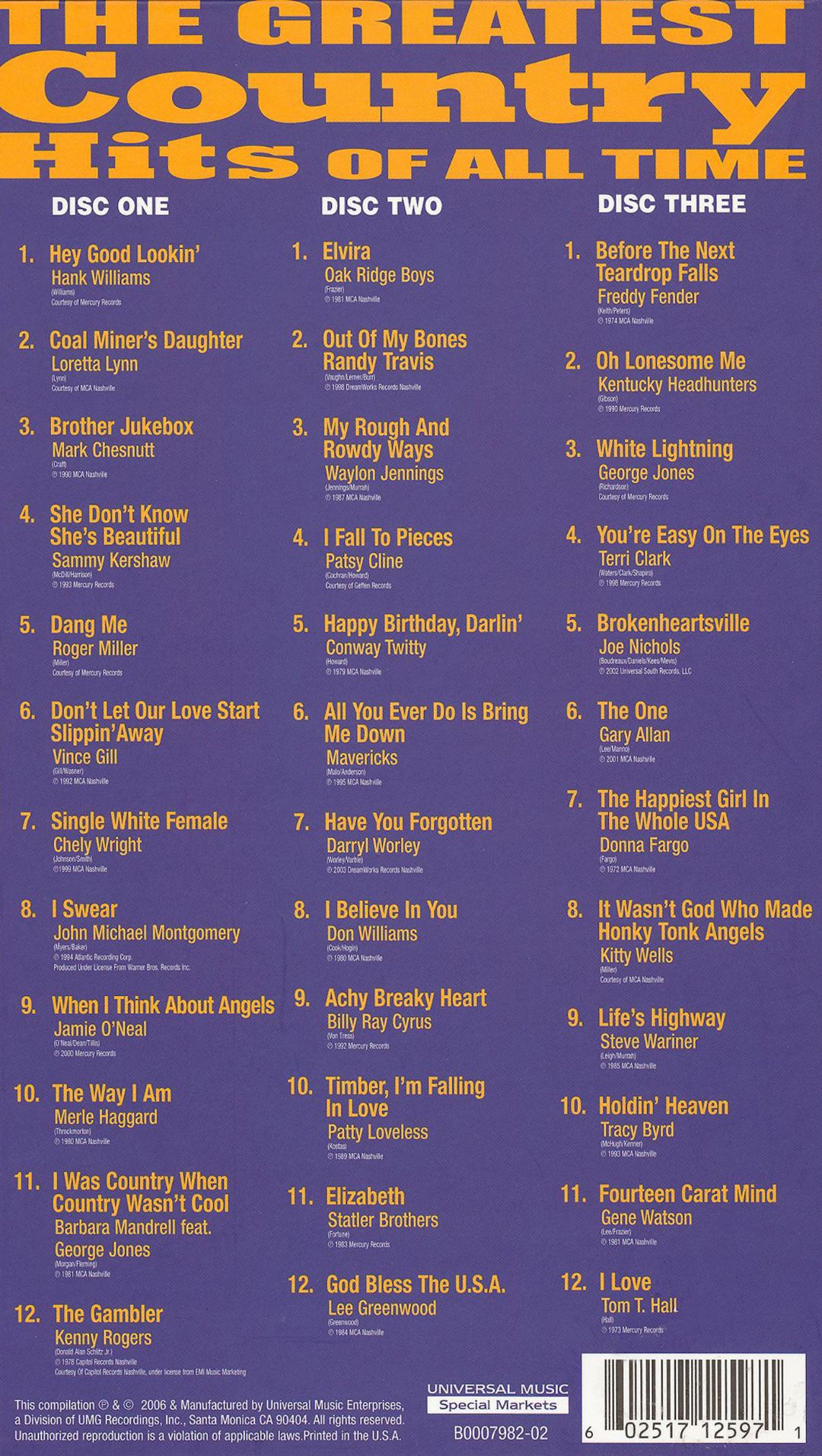 The greatest country hits of all time various artists songs the greatest country hits of all time hexwebz Images