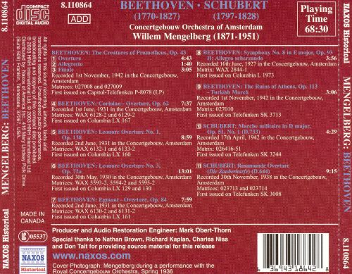 Mengelberg Conducts Beethoven & Schubert