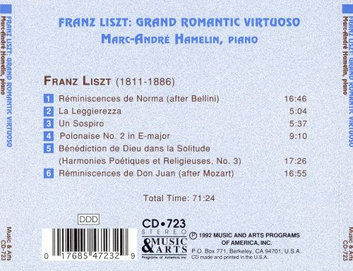Franz Liszt: Grand Romantic Virtuoso