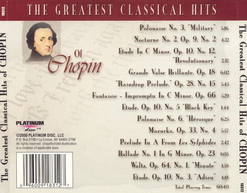 The Greatest Classical Hits of Chopin