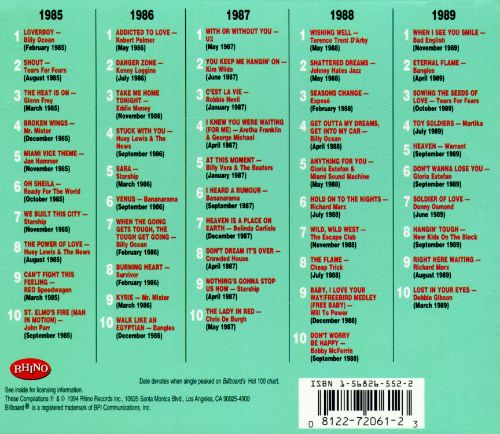1989 ROCK Top 100 Songs Of The Year at Tunecaster