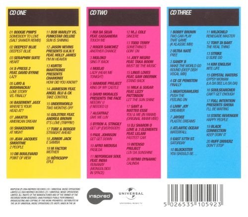 Anthems of House