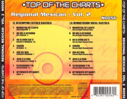 Top of the Charts: Regional Mexican