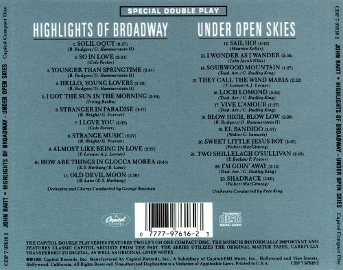 Highlights of Broadway