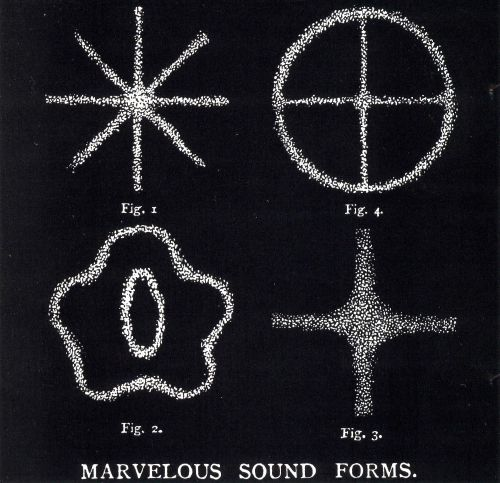 Marvelous Sound Forms: Twisted Village Archives, Vol. 1