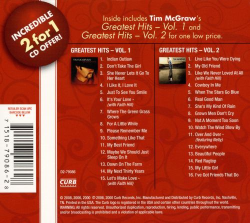 Greatest Hits, Vols. 1-2: Limited Edition