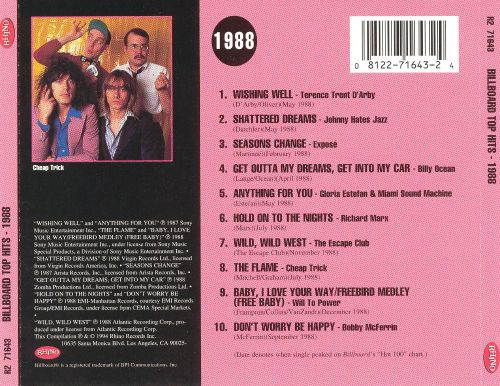 Complete Listing Top Pop Songs 1989
