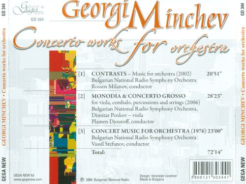 Concerto Works for Orchestra