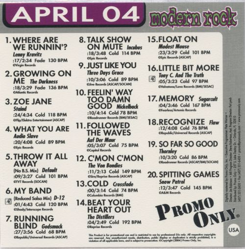 Promo Only: Modern Rock Radio (April 2004)