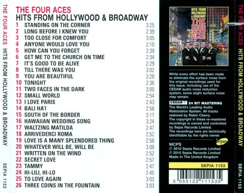 Hits From Hollywood & Broadway