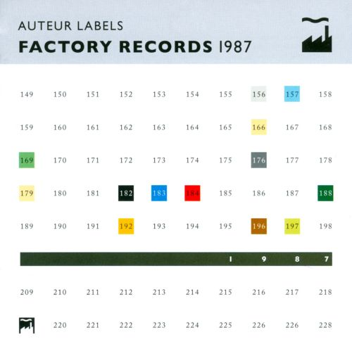 Auteur Labels: Factory Records 1987