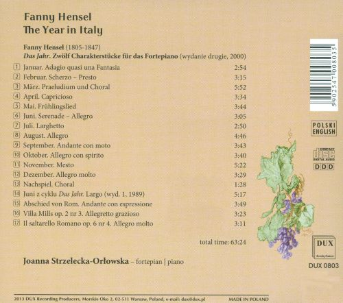Fanny Hensel: The Year in Italy