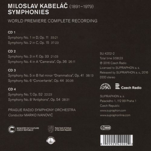 miloslav kabelac biography sample