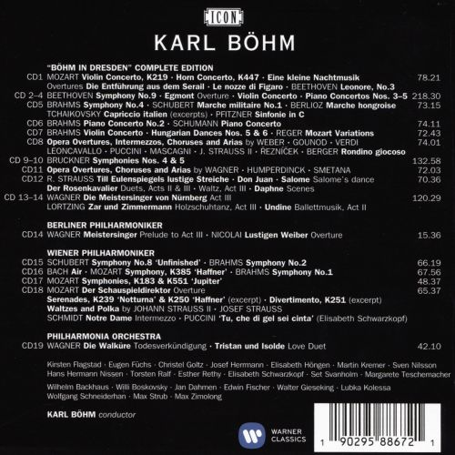 Karl Böhm: The Early Years